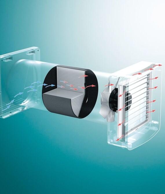 https://www.vaillant.rs/images-2/2019/proizvodi-1/ventilacija/ventilacija-recovair-60-1530891-format-5-6@570@desktop.jpg